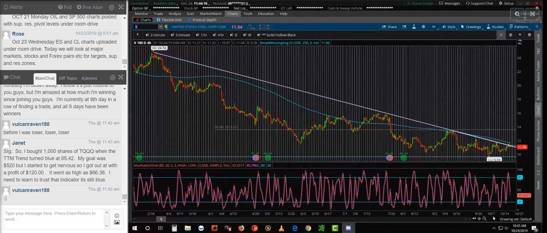 Day Trading Forum