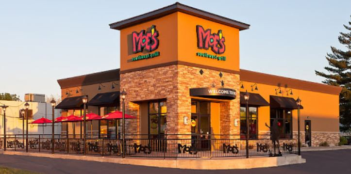 Moe's Southwest Grill Stock Price